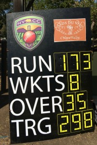 The final scoreboard as NVCC defeated Marin CC by 124 runs